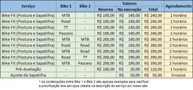 Reserva de Horário para Bike Fit - Studio Gasparello (Cascavel/PR) - 1 Ciclista c/ 1 Bike